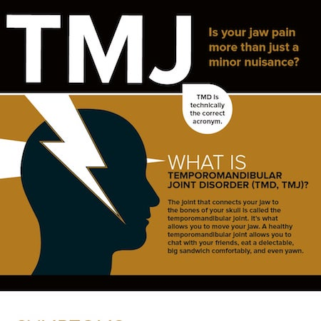 Preview of infographic for TMJ