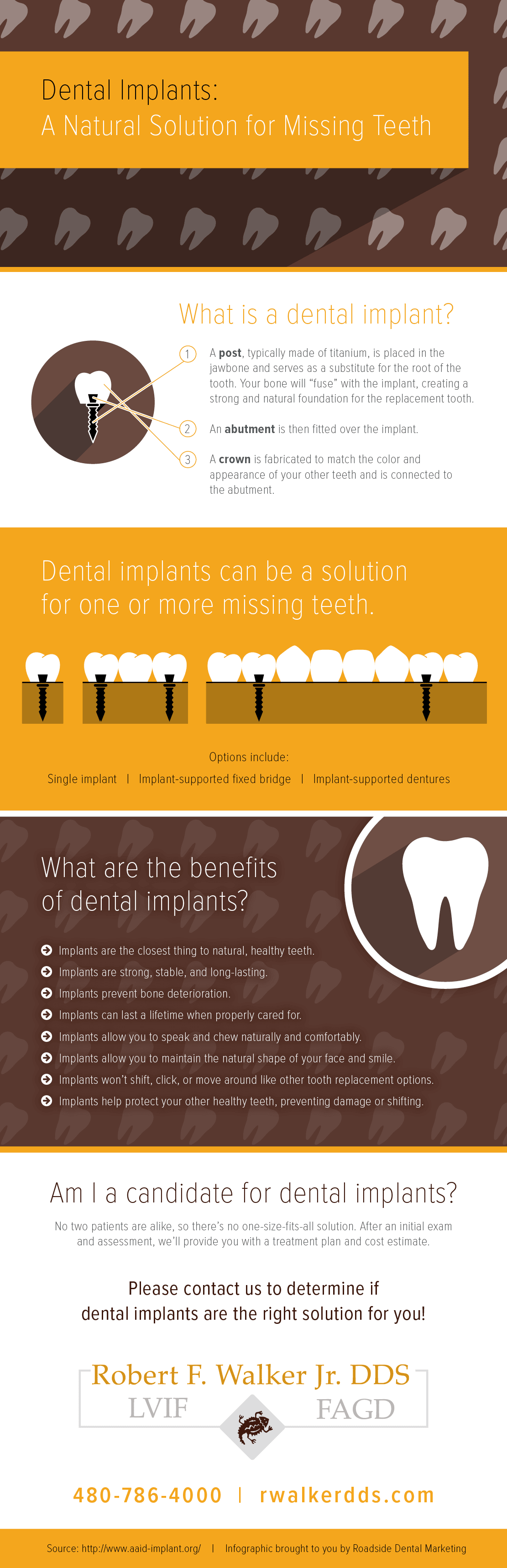 Infographic on Dental Implants: A Natural Solution for Missing Teeth